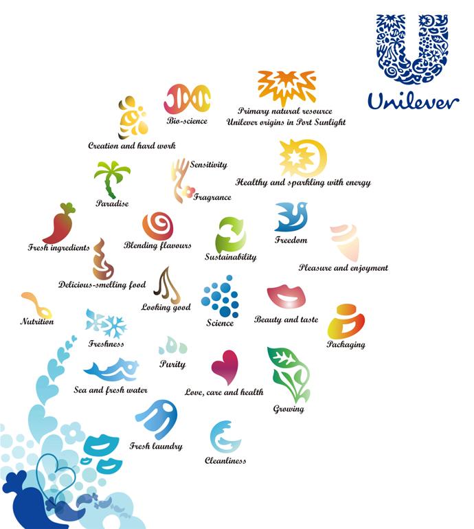 Unilever-Logo-story5